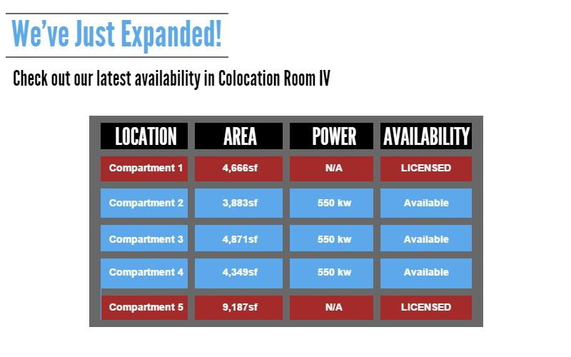 165 Halsey Data Center Expansion Image Availability Page v3